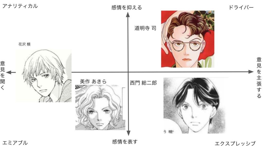 花より男子F4ソーシャルスタイル